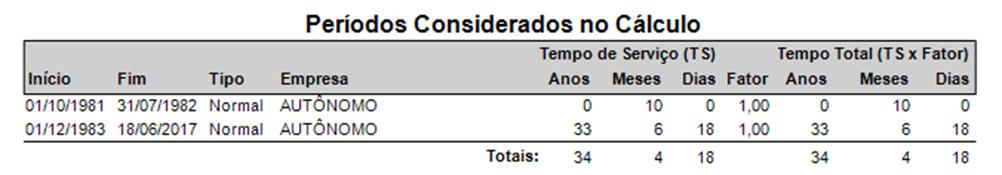 img-autonomo-tabela-01
