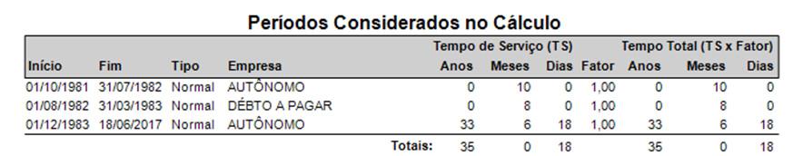 img-autonomo-tabela-02