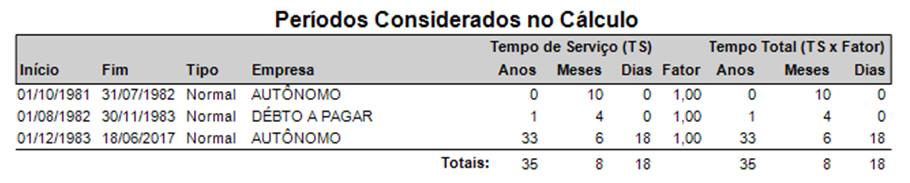 img-autonomo-tabela-03