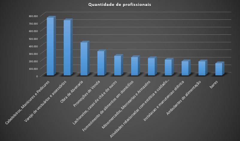 Veja quais setores são mais afetadas pela crise do Coronavírus